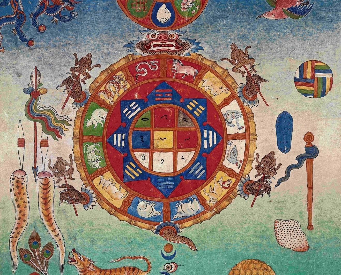 L'astrologie chinoise et les signes chinois
